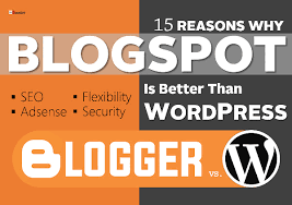 Advance  SEO for blogger and WordPress